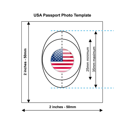 American passport photo template roberts camera gift american passport photo template pronofoot35fo Gallery