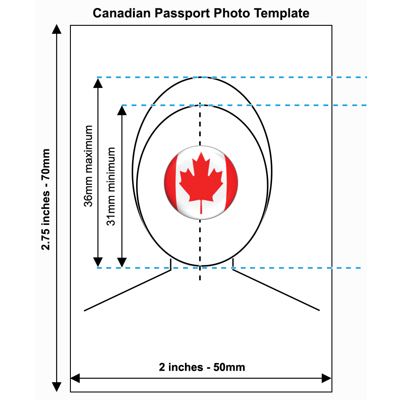 Canadian Passport Photo Templates - Gift Specifications