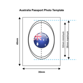 Australian Passport Photo Template