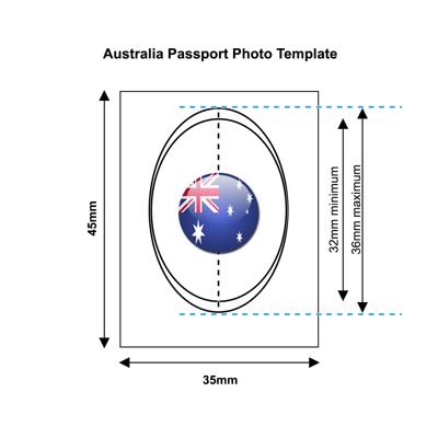 Australian Passport Photo Template