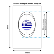 Greek Passport Photo Templates