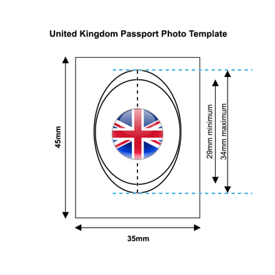 United Kingdom Passport Photo Template