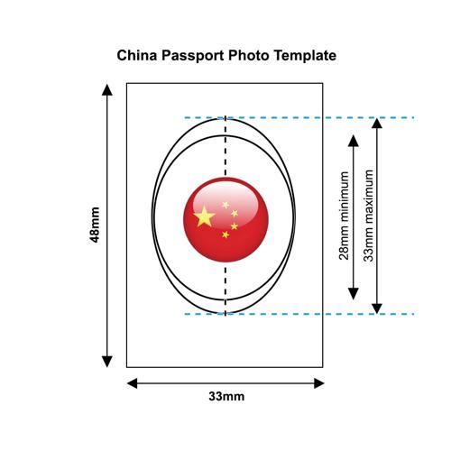 China Passport Photo Templates